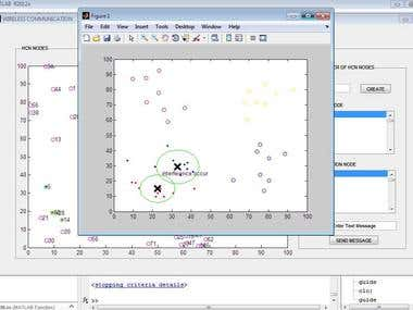 MATLAB PROJECT-2