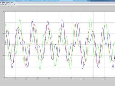 MATLAB simulation of spring mass system.