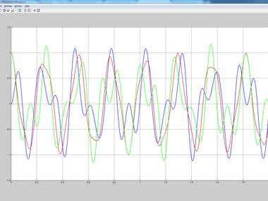 MATLAB simulation of spring mass system.