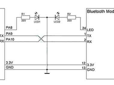STM32 based BLE interface