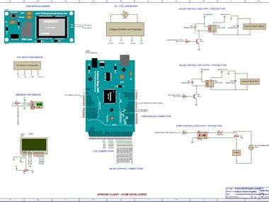 Solar Irrigation Farm Automation based on Arduino Mega 2560