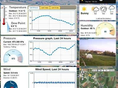 Web Application for Weather Station