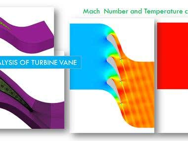 CHT analysis of Gas turbine