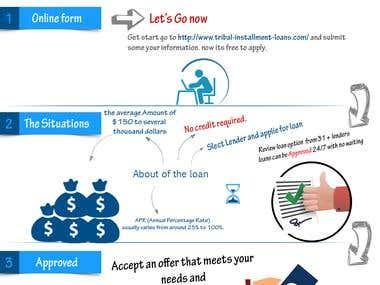 Infographics Desogn