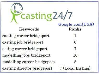 Did SEO of Website casting247.net