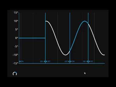Graph using d3.js.