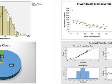 Statistical Graphs And Charts