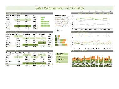 Some excel work / Dashboards / Financial Analysis