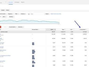 Google AdWords - More than $1,000,000 in Budget Spend