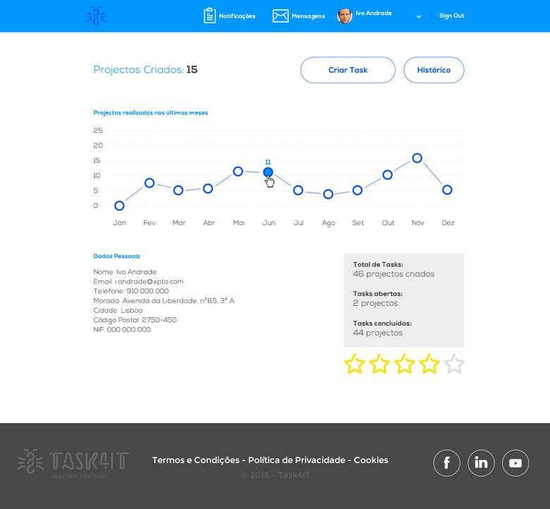 Task4IT Marketplace / Web Platform - Laravel (PHP) 5 1/NGINX