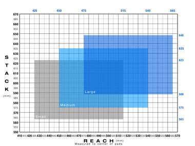 Graph creation