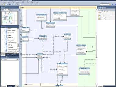 Game complex database design