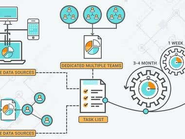 Business process Infografic