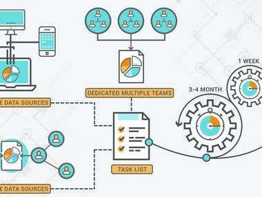 Business process Infografic