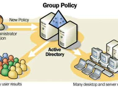 Group Policies setup to map network drives & printers