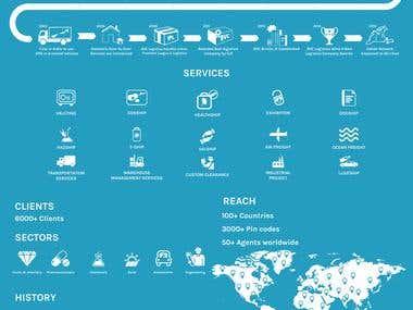 Infographics | Graphic Design