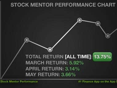 Stock Mentor(For bitmantra)(Featured as New and Noteworthy)
