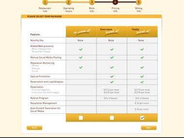 Complete website for Restaurant