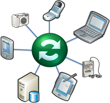 Data Sync Framework
