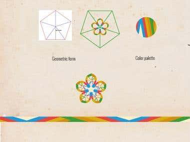 Branding Design Iraca Colombia