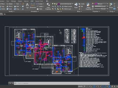 Electrical project
