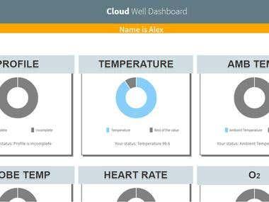 boilerplate Dashboard using API
