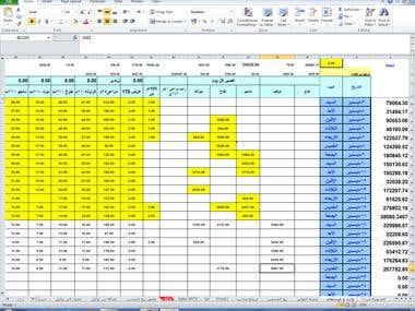 making spreadsheet of sales in