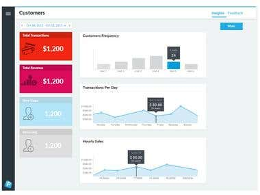 Dashboard, Data Analytics and Visualization