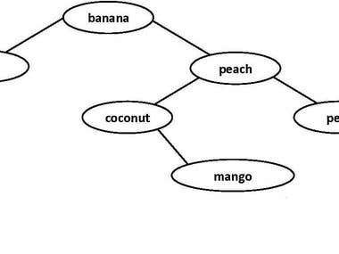 Binary Search Tree (BST) (Java and C)