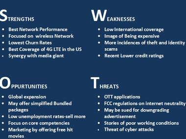 SWOT analysis summary