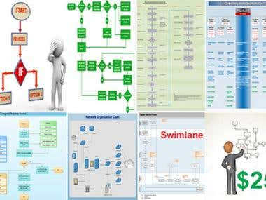 Visio, Cisco, Network, Process, Lean, maps and diagrams...