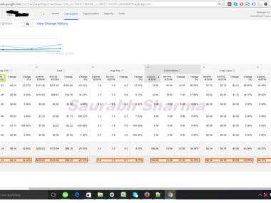 Google Adwords - Improvement in Campaign