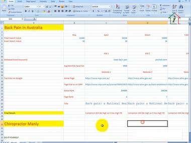 Practical Keyword Research  (Complete Keyword Analysis )