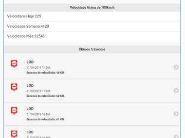APP de rastreamento de Veiculo Android e IPHONE