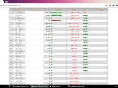 web scraping on website kaskus.co.id