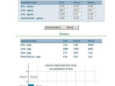 Joomla component for www.fuelture.com