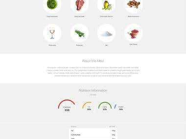 UX and UI design of the web app for Food Delievery platfrom