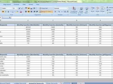 SEO - Search Engine Optimization seo-keyword-research