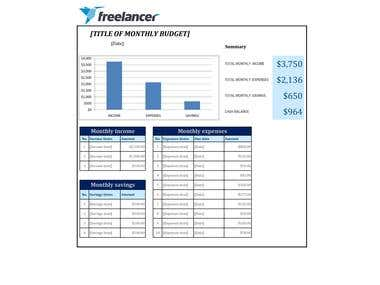 Budgeting & Graphical Reports