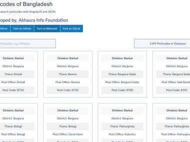 Postcodes of Bangladesh