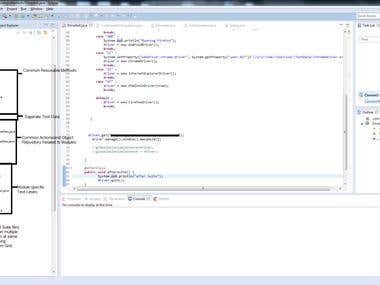 Selenium Automation Framework using (Java+TestNg+Ant+Grid)
