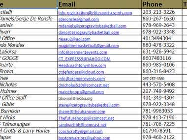 Email & Phone Number Collection from Websites