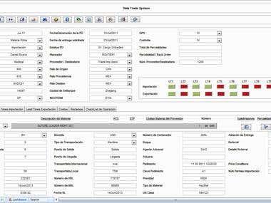 Data Trade System Johnson & Johnson