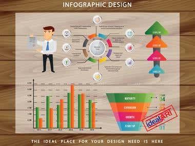 Info-Graphics