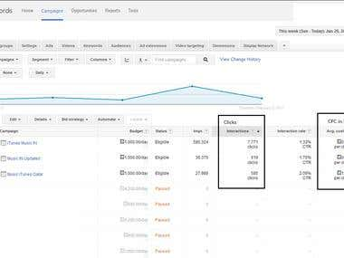 Google AdWords | PPC | Search Engine Marketing