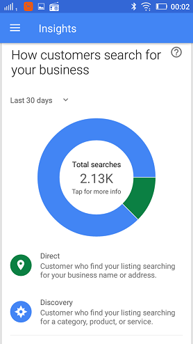 Improved search visibility within 30 days