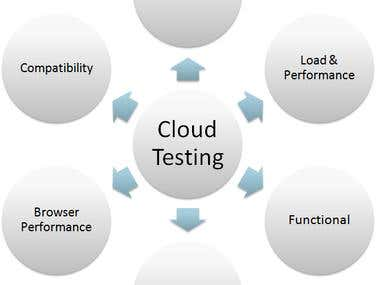 Web Application (Cloud app) testing support