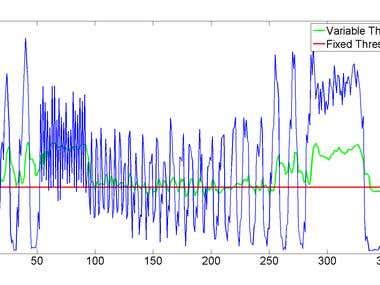 LIFO based adaptive decision threshold