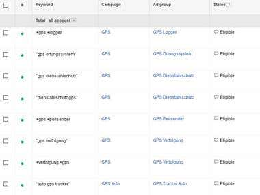 AdWords Account Setup for German GPS Company