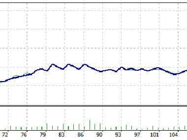 Gold Trading EA